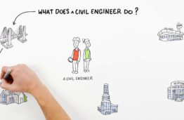 What does a civil engineer do?